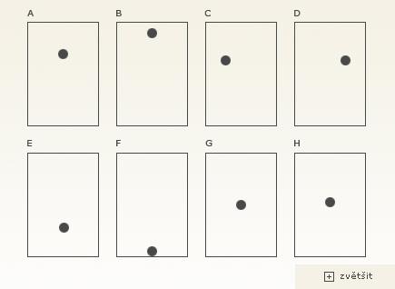 optický střed a jiné zákonitosti bodu v ploše