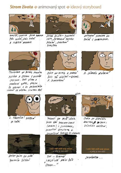 ideový storyboard